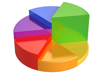 /uploads/img/markets/Pie Chart.jpg